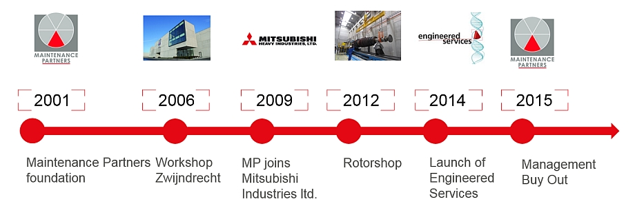 Maintenance Partners History-Timeline-Management Buy Out 920